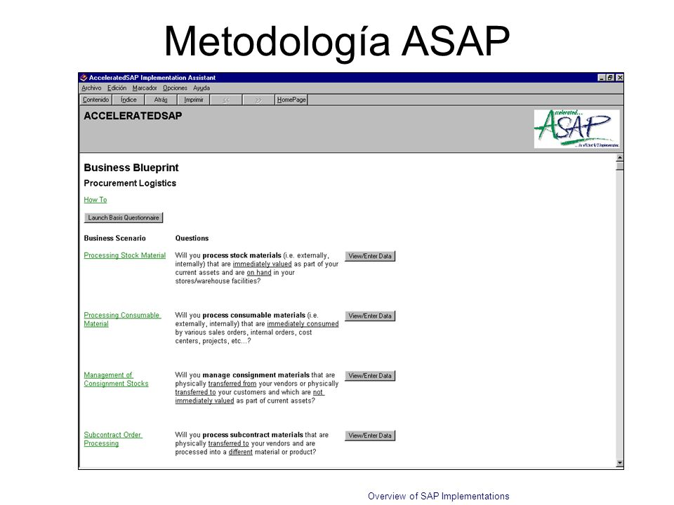La implementacin de sap r3 ppt descargar 56 metodologa asap malvernweather Gallery