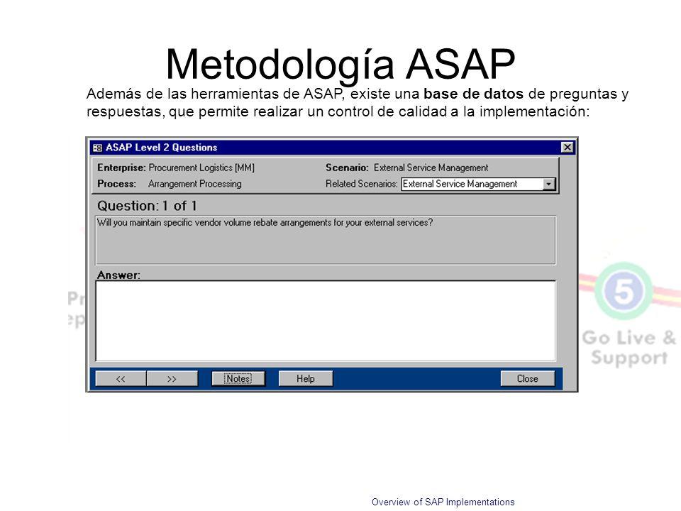 Metodología ASAP