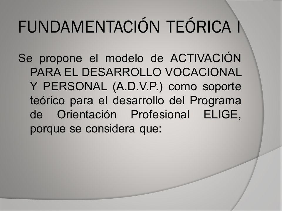 FUNDAMENTACIÓN TEÓRICA I