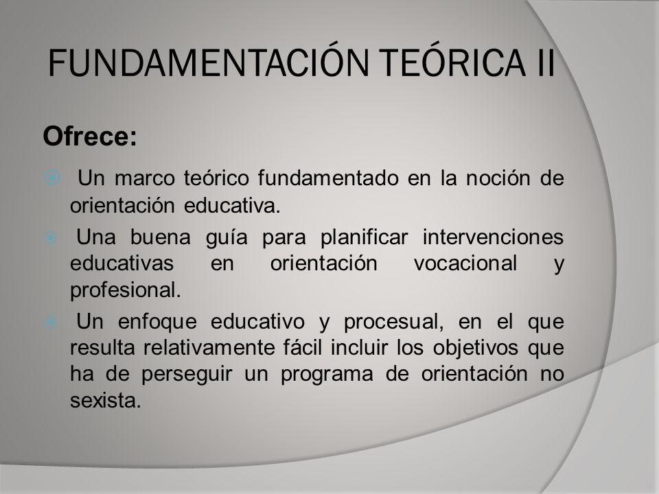 FUNDAMENTACIÓN TEÓRICA II