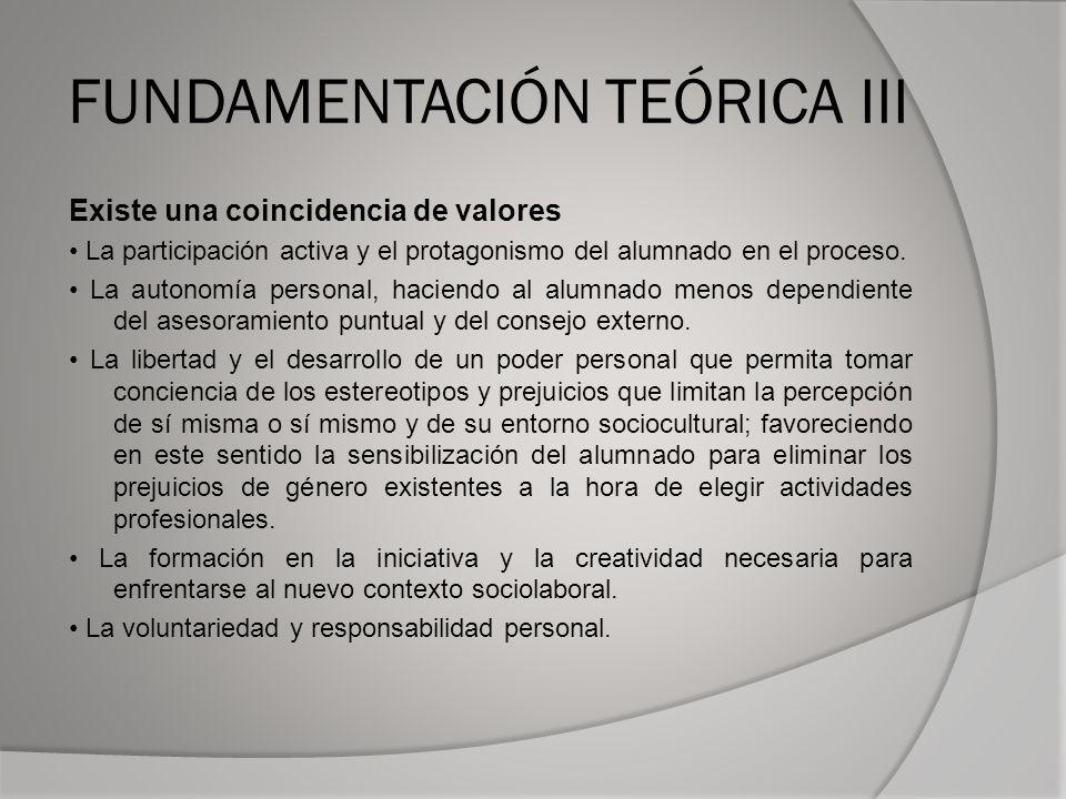 FUNDAMENTACIÓN TEÓRICA III