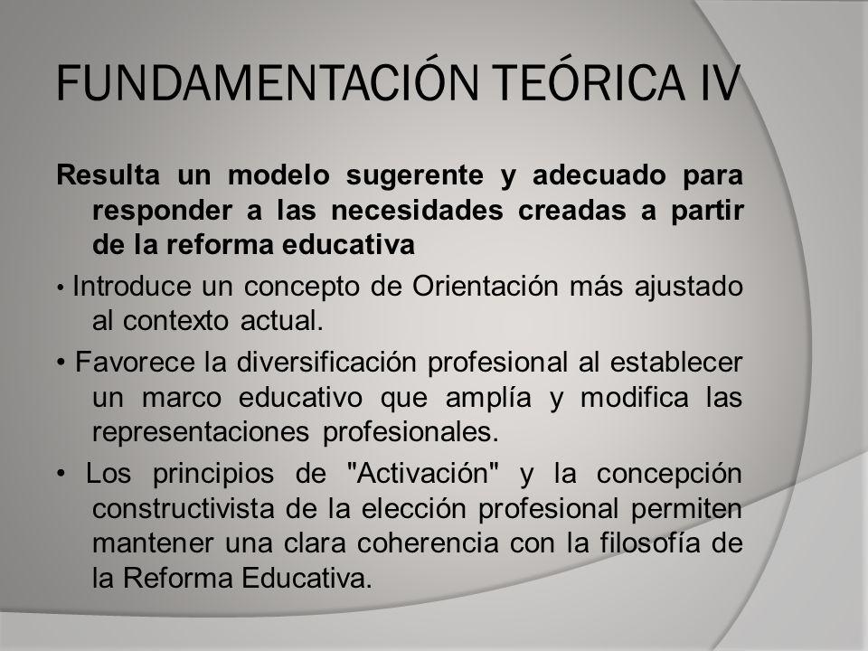 FUNDAMENTACIÓN TEÓRICA IV