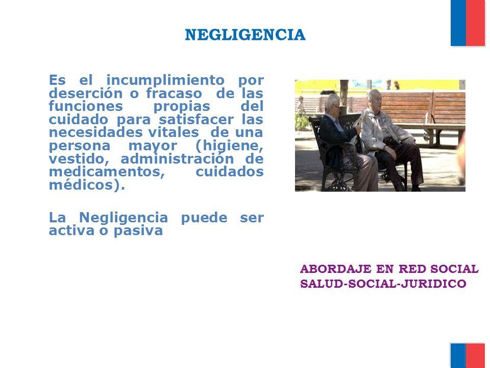 NEGLIGENCIA La Negligencia puede ser activa o pasiva