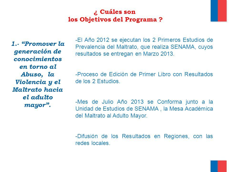 ¿ Cuáles son los Objetivos del Programa