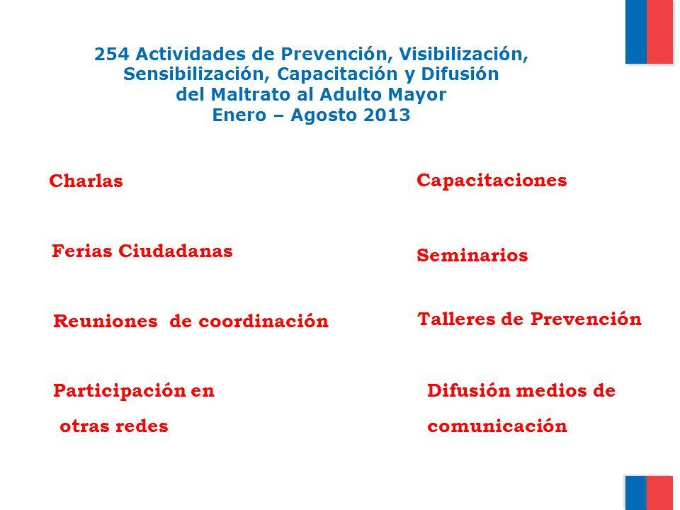 Reuniones de coordinación Talleres de Prevención