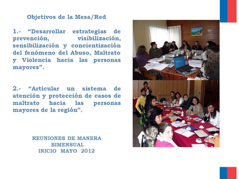 Objetivos de la Mesa/Red