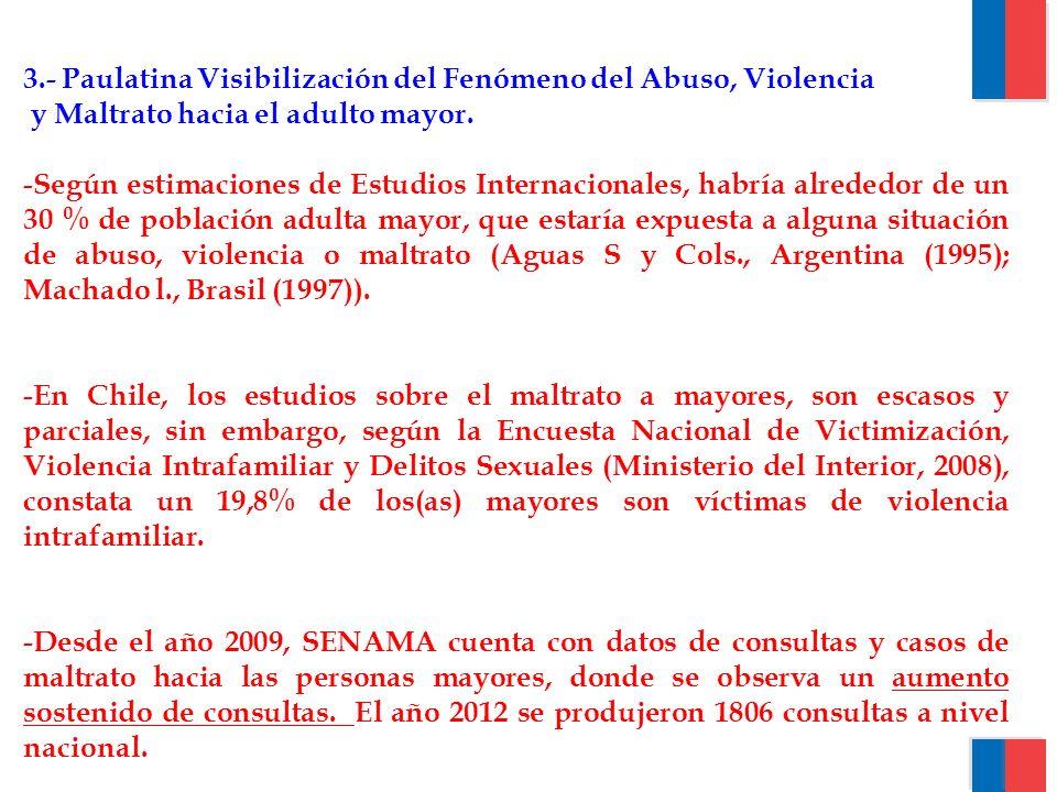 3.- Paulatina Visibilización del Fenómeno del Abuso, Violencia