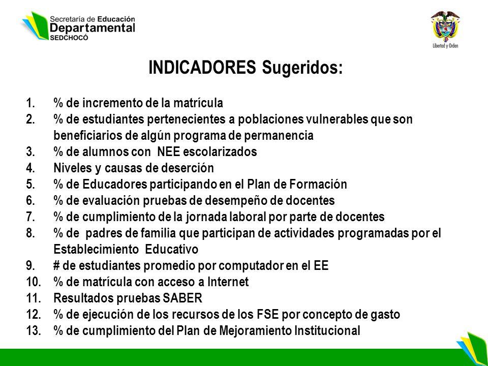 INDICADORES Sugeridos: