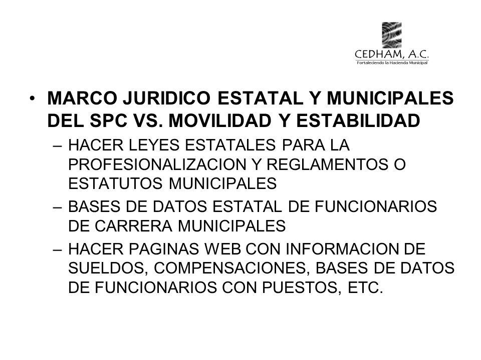 MARCO JURIDICO ESTATAL Y MUNICIPALES DEL SPC VS