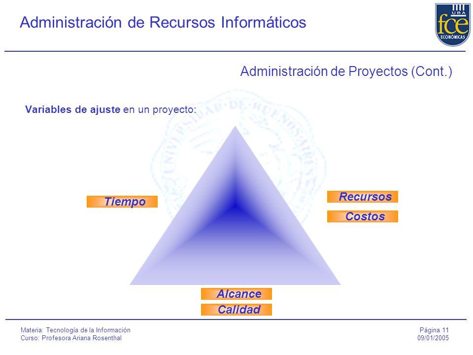 Administración de Proyectos (Cont.)