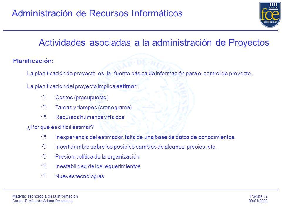 Actividades asociadas a la administración de Proyectos