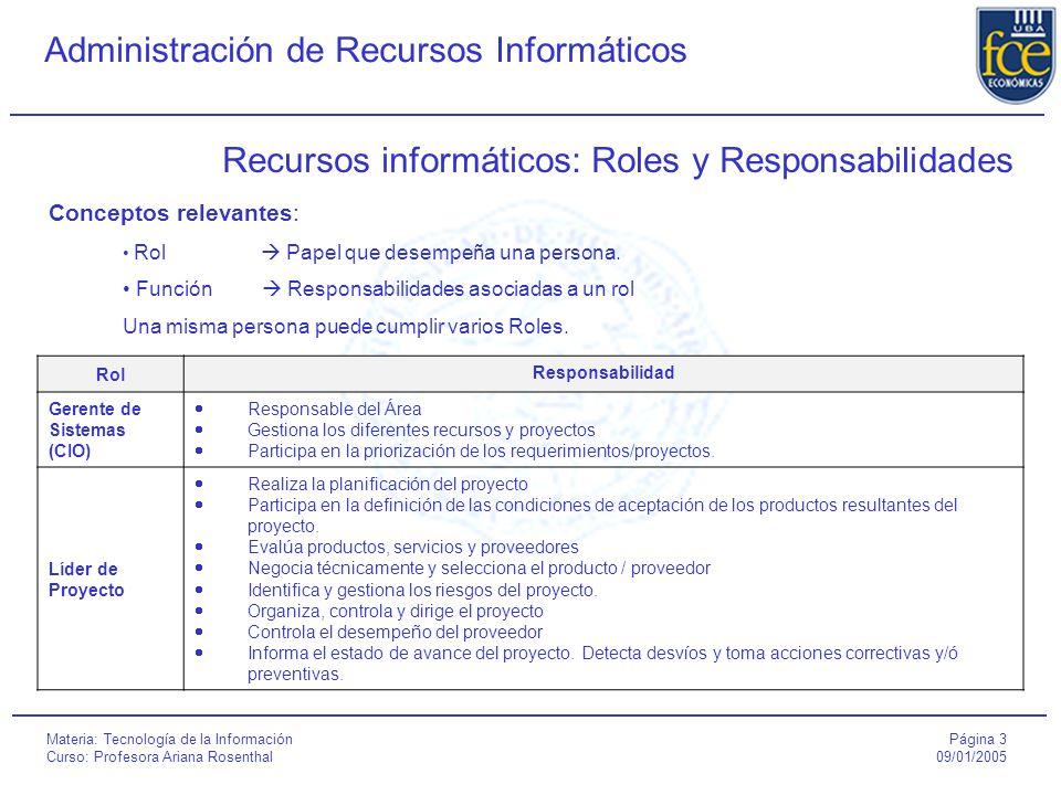 Recursos informáticos: Roles y Responsabilidades