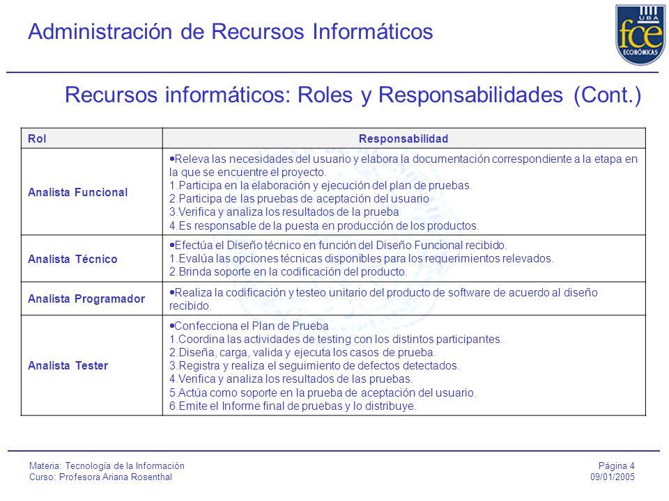 Recursos informáticos: Roles y Responsabilidades (Cont.)