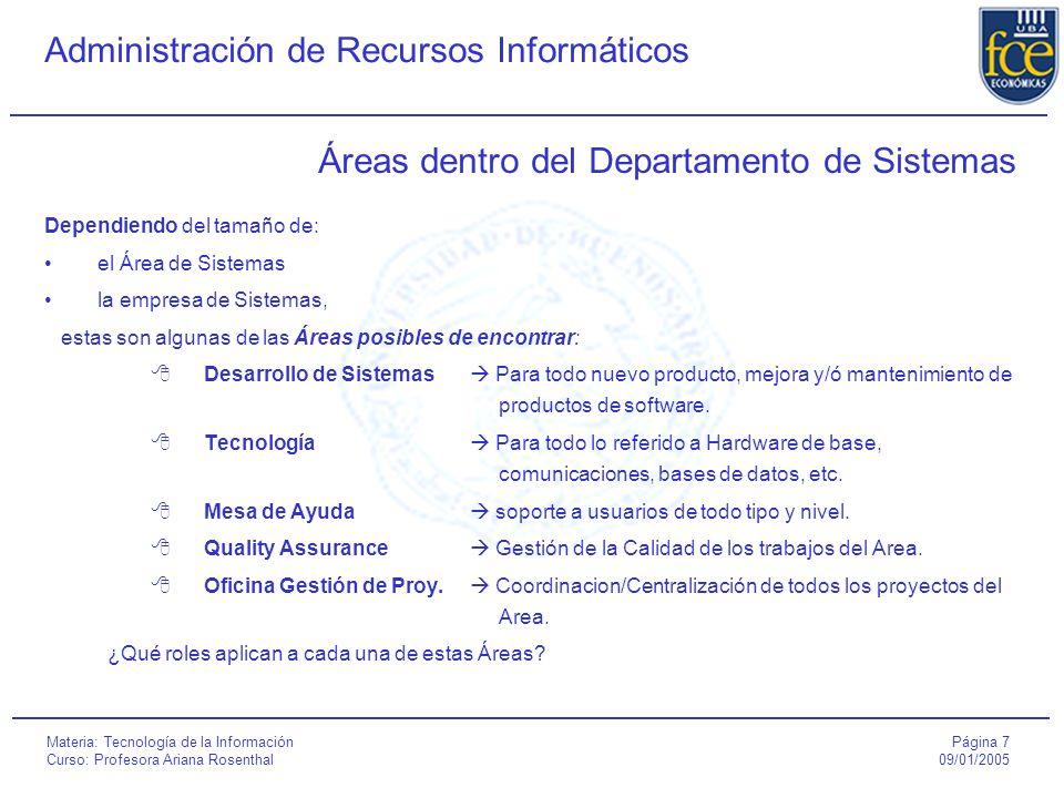 Áreas dentro del Departamento de Sistemas