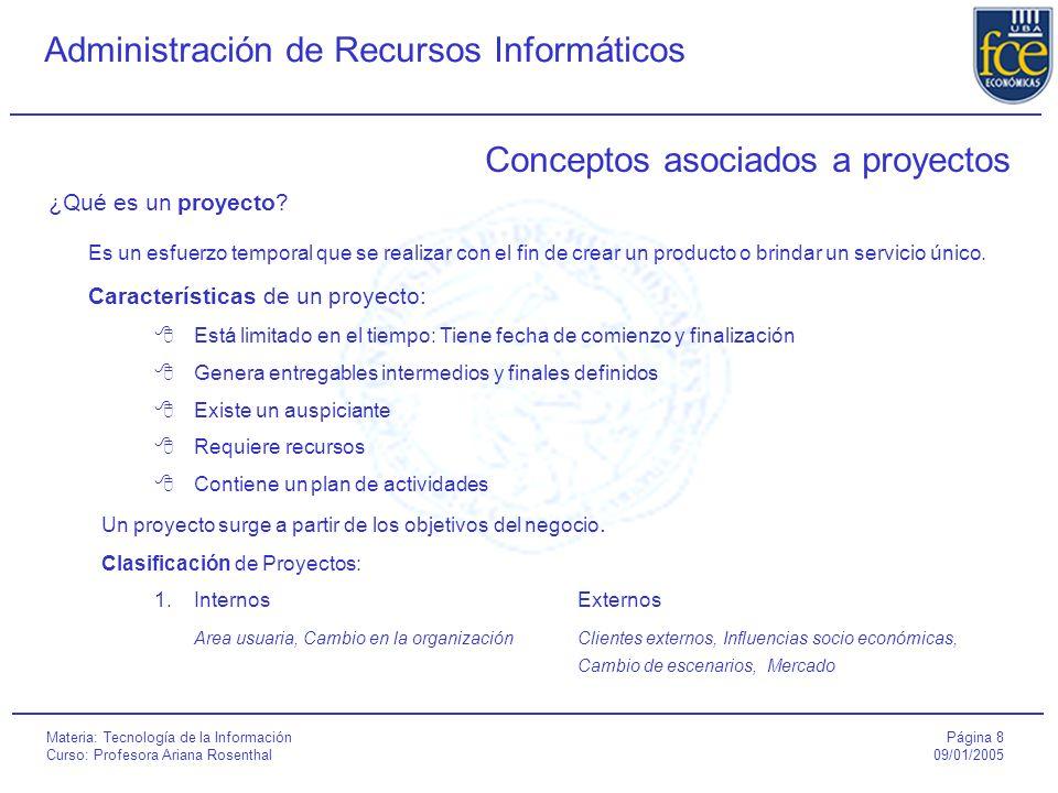 Conceptos asociados a proyectos