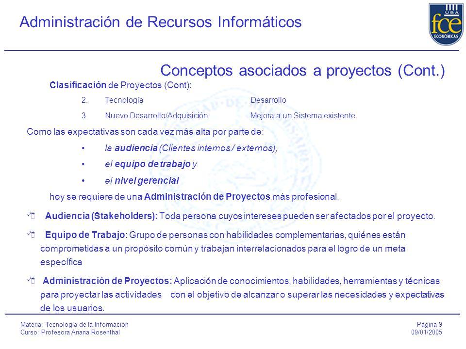Conceptos asociados a proyectos (Cont.)