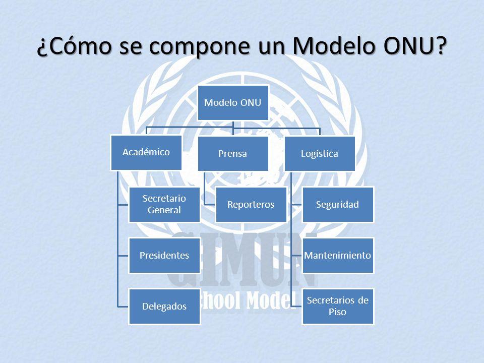 ¿Cómo se compone un Modelo ONU
