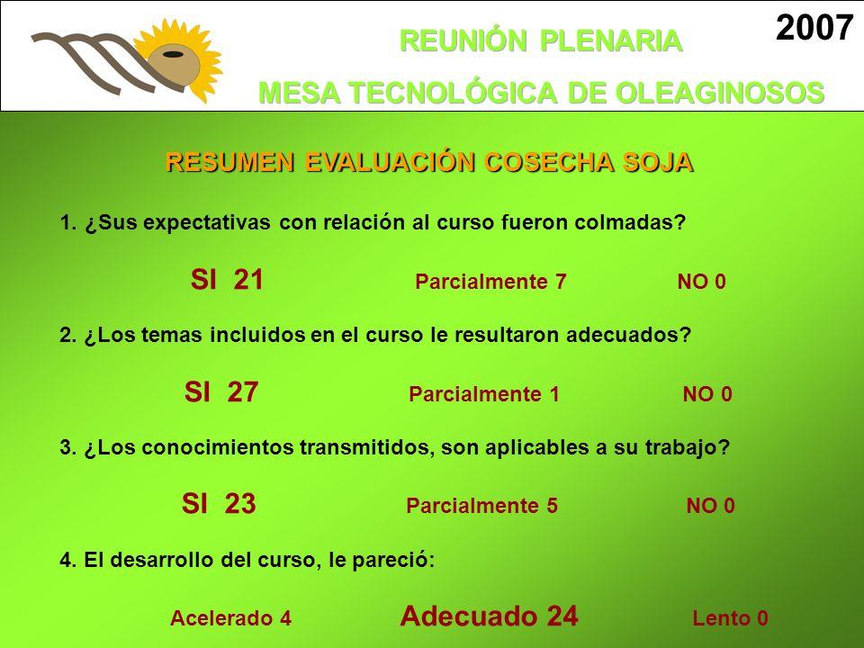RESUMEN EVALUACIÓN COSECHA SOJA Acelerado 4 Adecuado 24 Lento 0