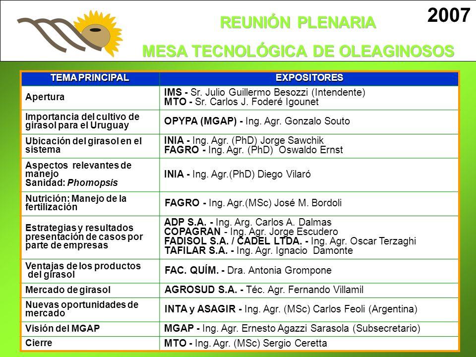 2007 IMS - Sr. Julio Guillermo Besozzi (Intendente)