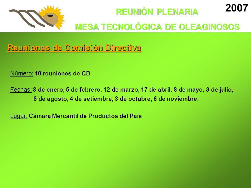 2007 Reuniones de Comisión Directiva Número: 10 reuniones de CD