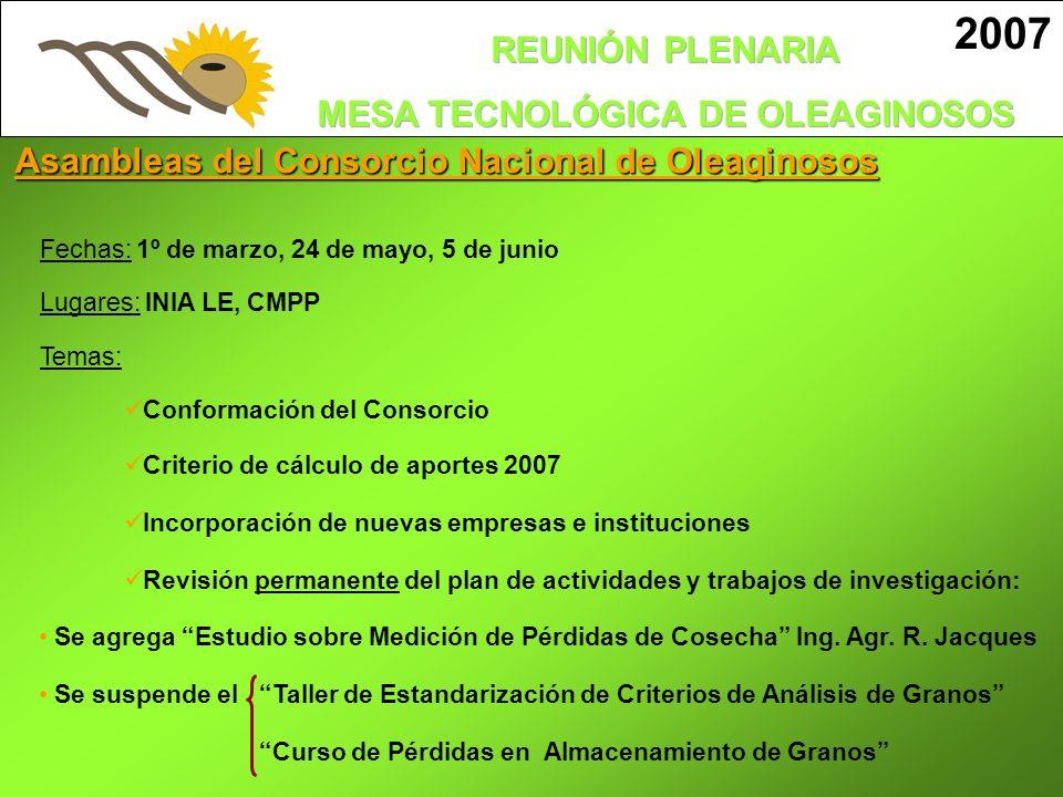 2007 Asambleas del Consorcio Nacional de Oleaginosos