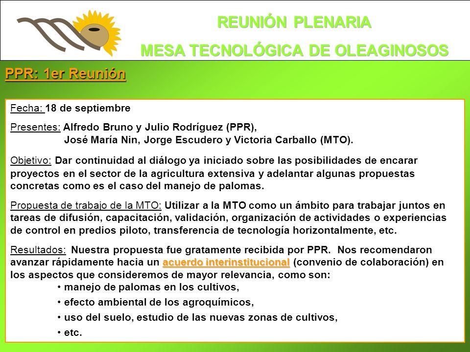 PPR: 1er Reunión Fecha: 18 de septiembre