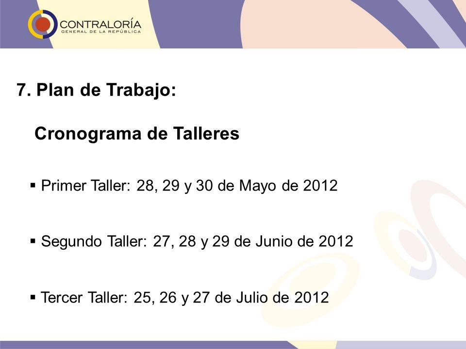 Cronograma de Talleres