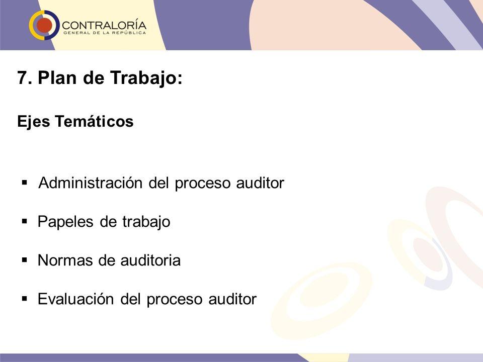 7. Plan de Trabajo: Ejes Temáticos Administración del proceso auditor