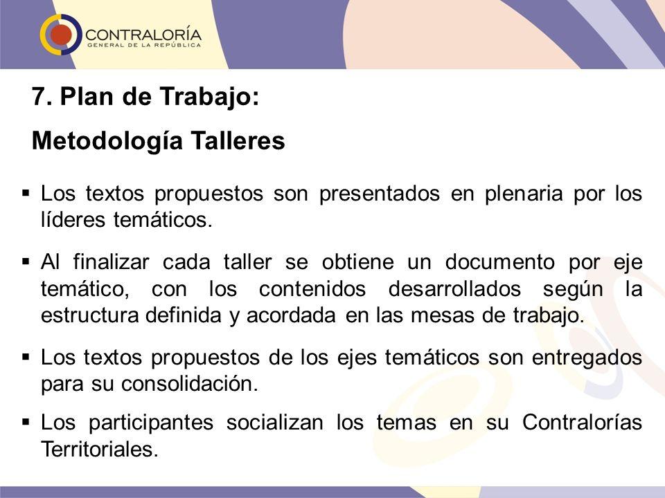 7. Plan de Trabajo: Metodología Talleres