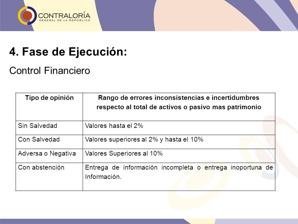 4. Fase de Ejecución: Control Financiero Tipo de opinión