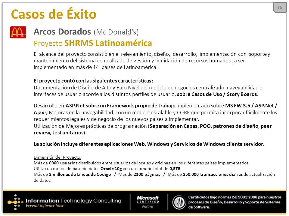 Casos de Éxito Arcos Dorados (Mc Donald's) Proyecto SHRMS Latinoamérica.