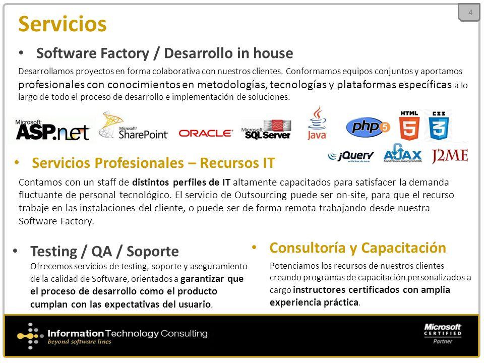 Servicios Software Factory / Desarrollo in house