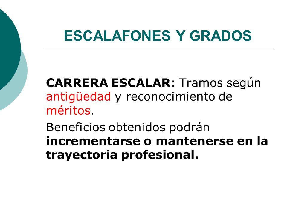 ESCALAFONES Y GRADOS CARRERA ESCALAR: Tramos según antigüedad y reconocimiento de méritos.