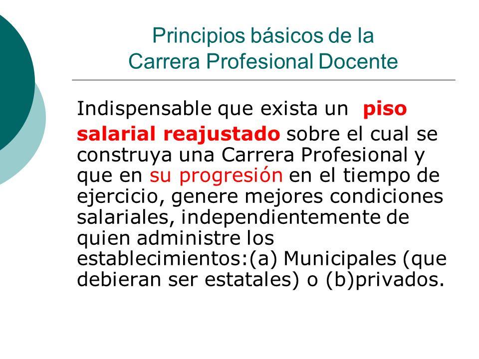 Principios básicos de la Carrera Profesional Docente