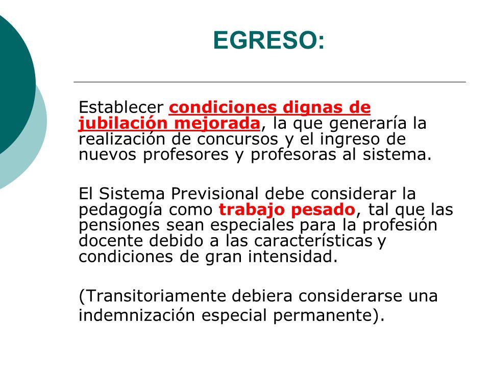 EGRESO: