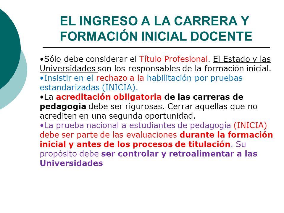 EL INGRESO A LA CARRERA Y FORMACIÓN INICIAL DOCENTE