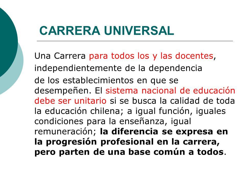 CARRERA UNIVERSAL Una Carrera para todos los y las docentes,