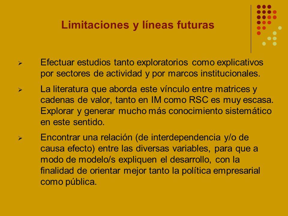 Limitaciones y líneas futuras