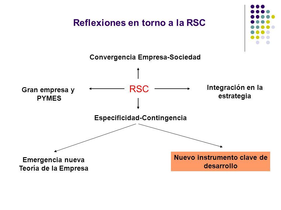 Reflexiones en torno a la RSC