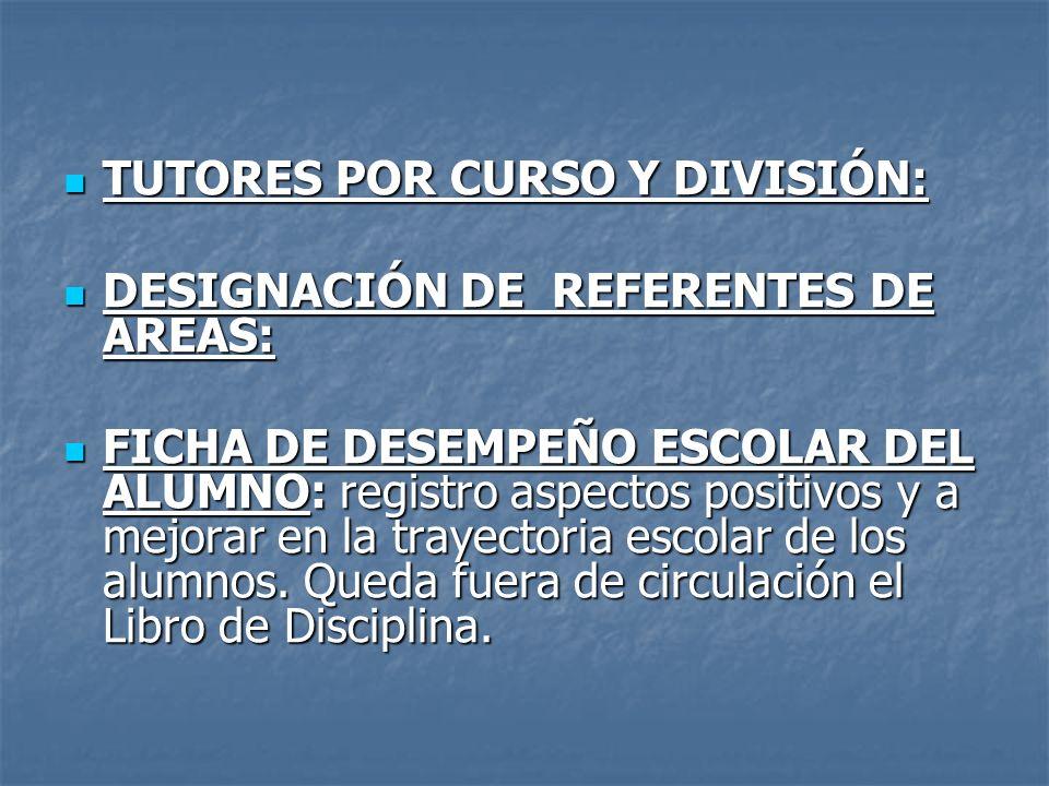 TUTORES POR CURSO Y DIVISIÓN: