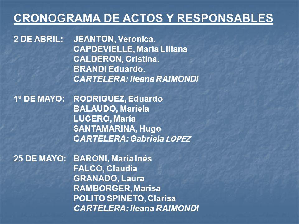 CRONOGRAMA DE ACTOS Y RESPONSABLES