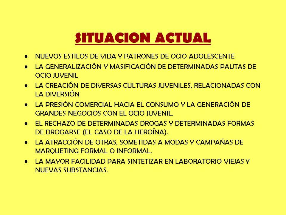 SITUACION ACTUAL NUEVOS ESTILOS DE VIDA Y PATRONES DE OCIO ADOLESCENTE