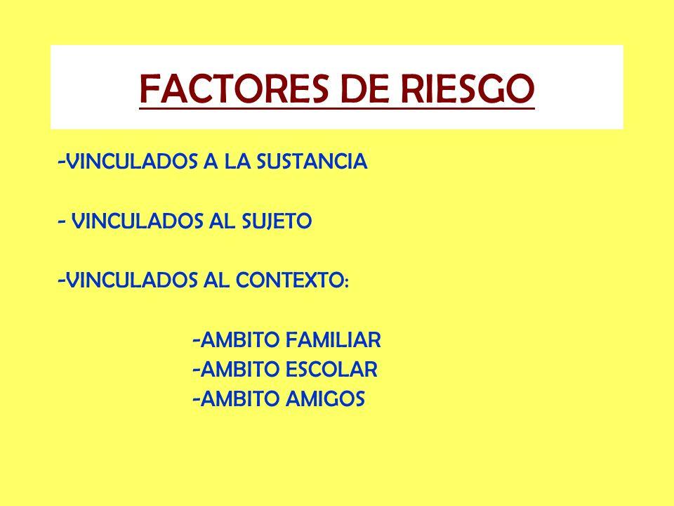 FACTORES DE RIESGO -VINCULADOS A LA SUSTANCIA - VINCULADOS AL SUJETO
