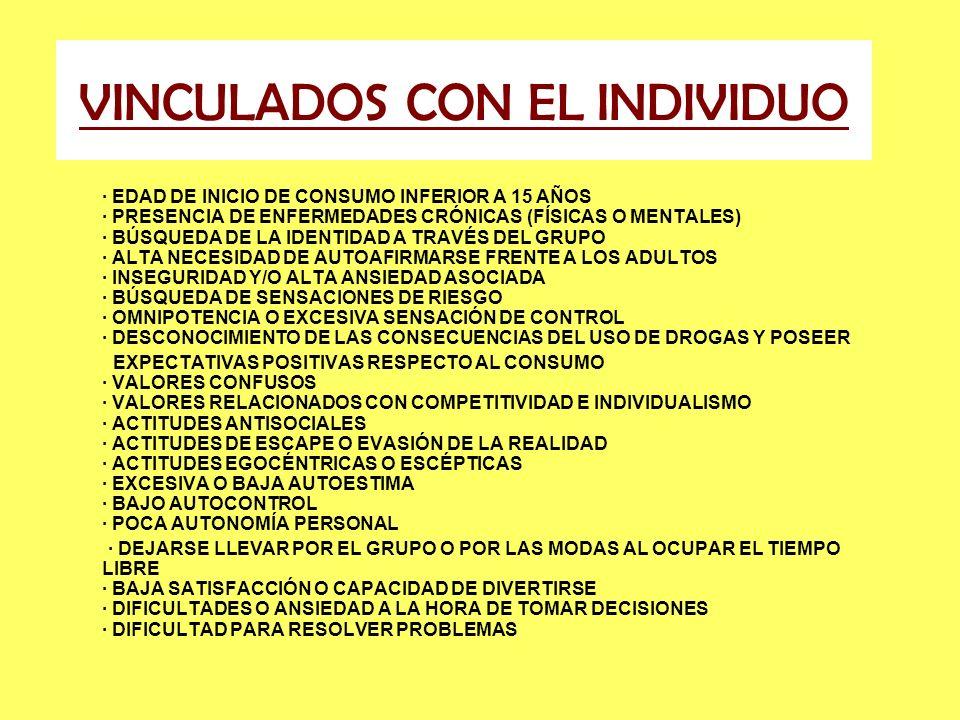 VINCULADOS CON EL INDIVIDUO