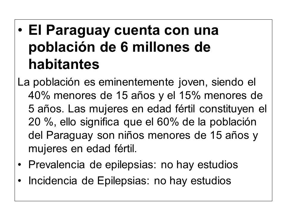 El Paraguay cuenta con una población de 6 millones de habitantes