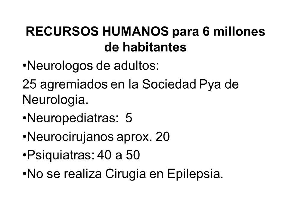RECURSOS HUMANOS para 6 millones de habitantes