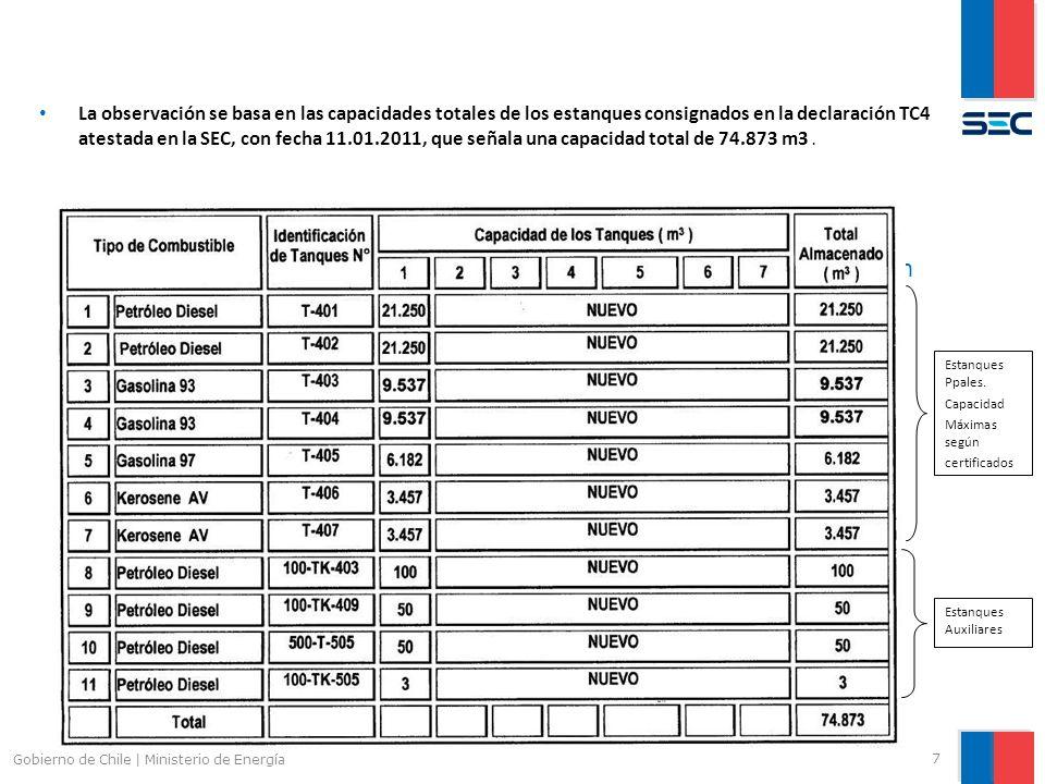 La observación se basa en las capacidades totales de los estanques consignados en la declaración TC4 atestada en la SEC, con fecha 11.01.2011, que señala una capacidad total de 74.873 m3 .
