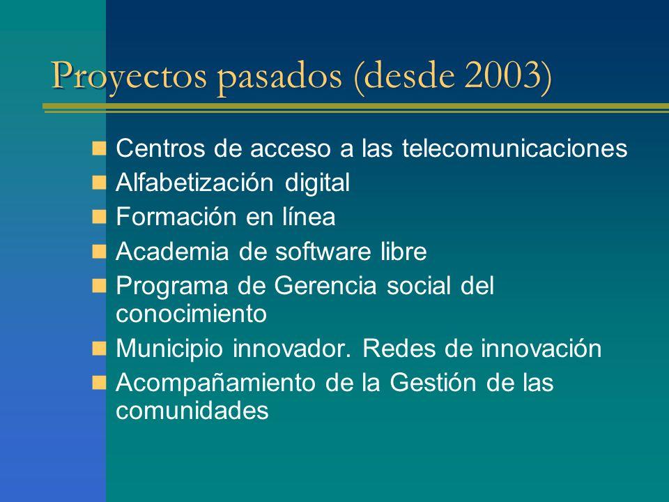 Proyectos pasados (desde 2003)