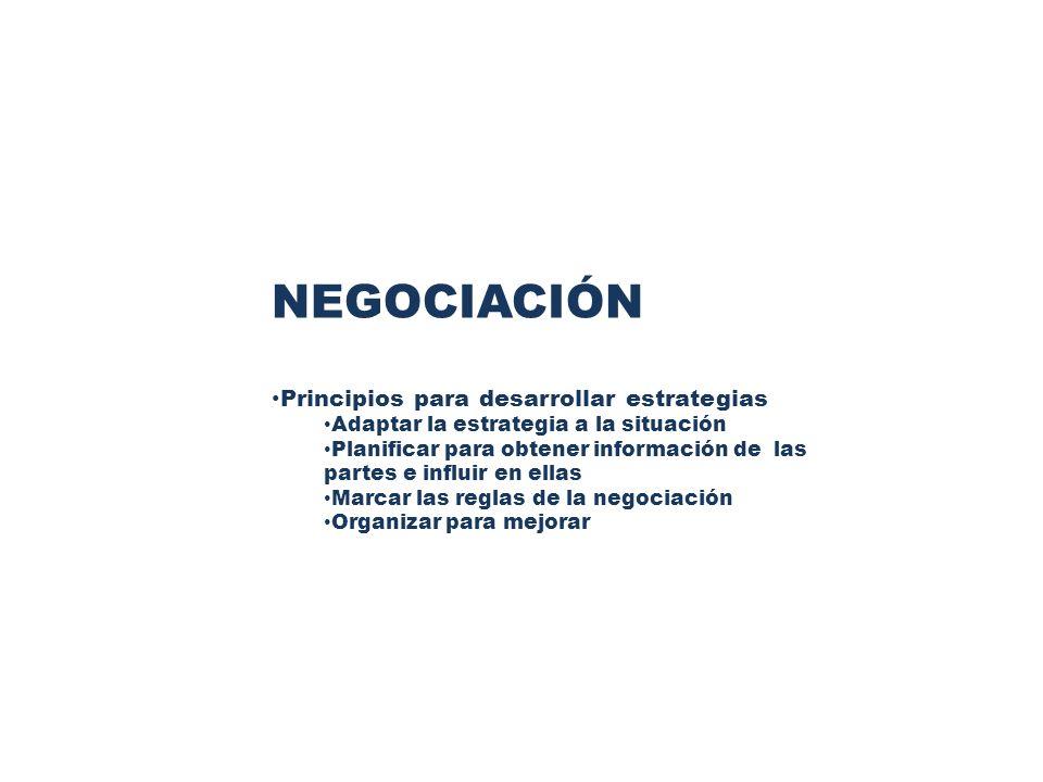 NEGOCIACIÓN Principios para desarrollar estrategias