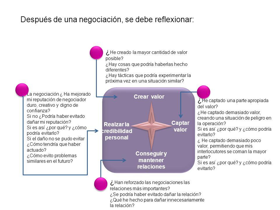 Conseguir y mantener relaciones Realzar la credibilidad personal